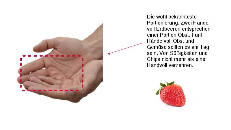 Deine Hand als Maßstab Portionieren leicht gemacht