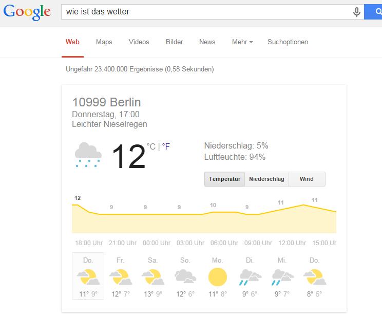 Wie Ist Das Wetter In Trier Google